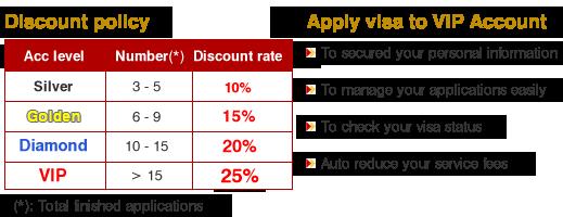 Vietnam Visa Discount Policy